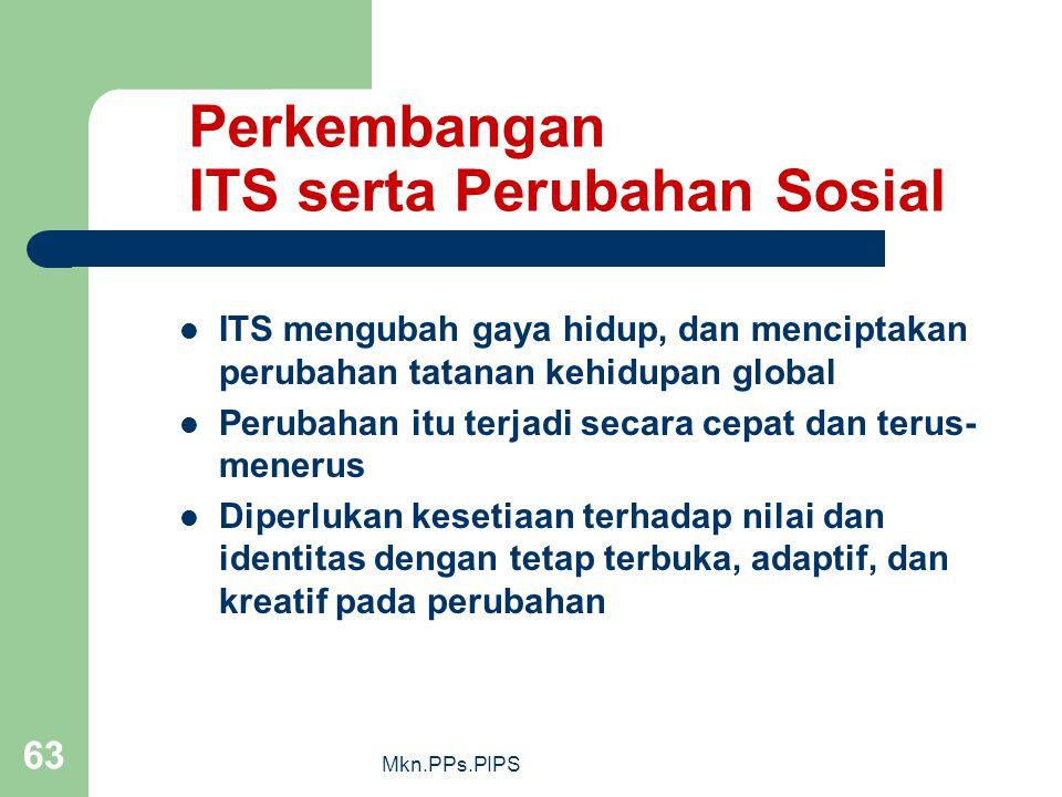 Perkembangan ITS serta Perubahan Sosial