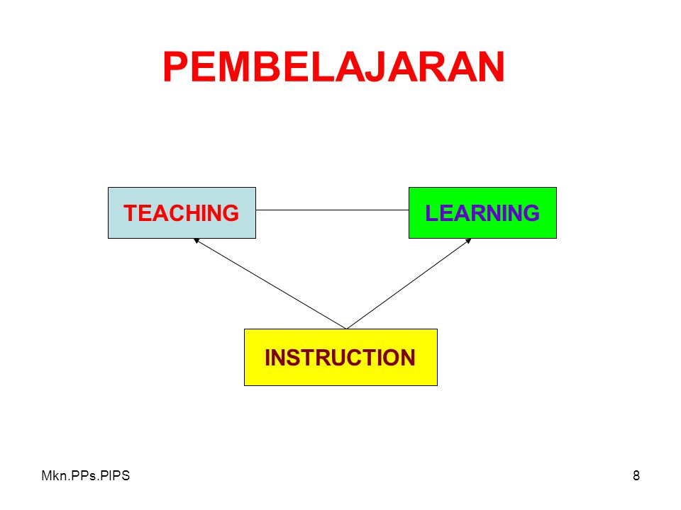 PEMBELAJARAN TEACHING LEARNING INSTRUCTION Mkn.PPs.PIPS