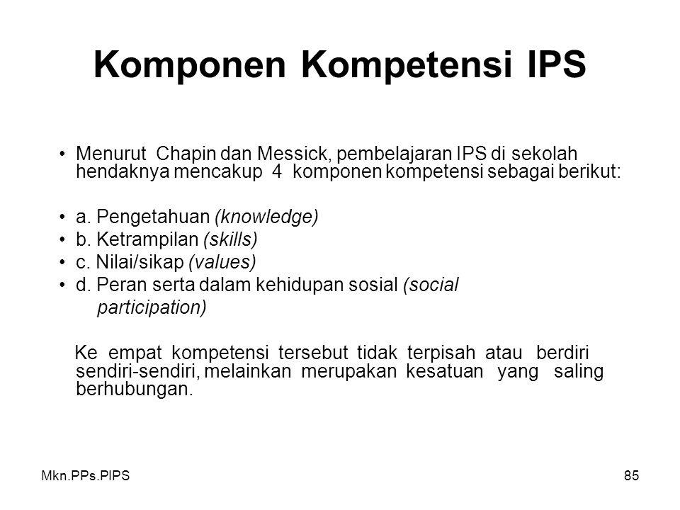 Komponen Kompetensi IPS