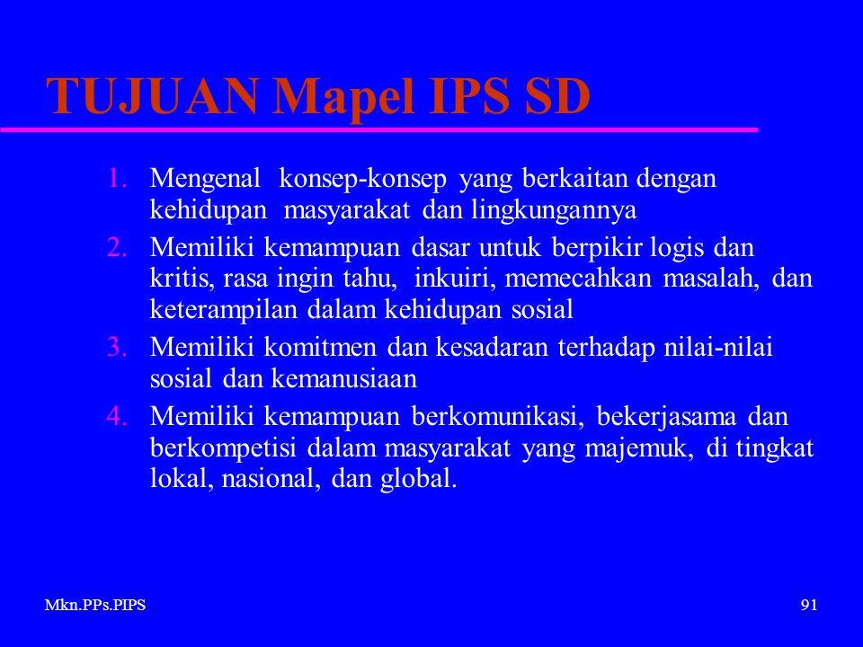 TUJUAN Mapel IPS SD Mengenal konsep-konsep yang berkaitan dengan kehidupan masyarakat dan lingkungannya.