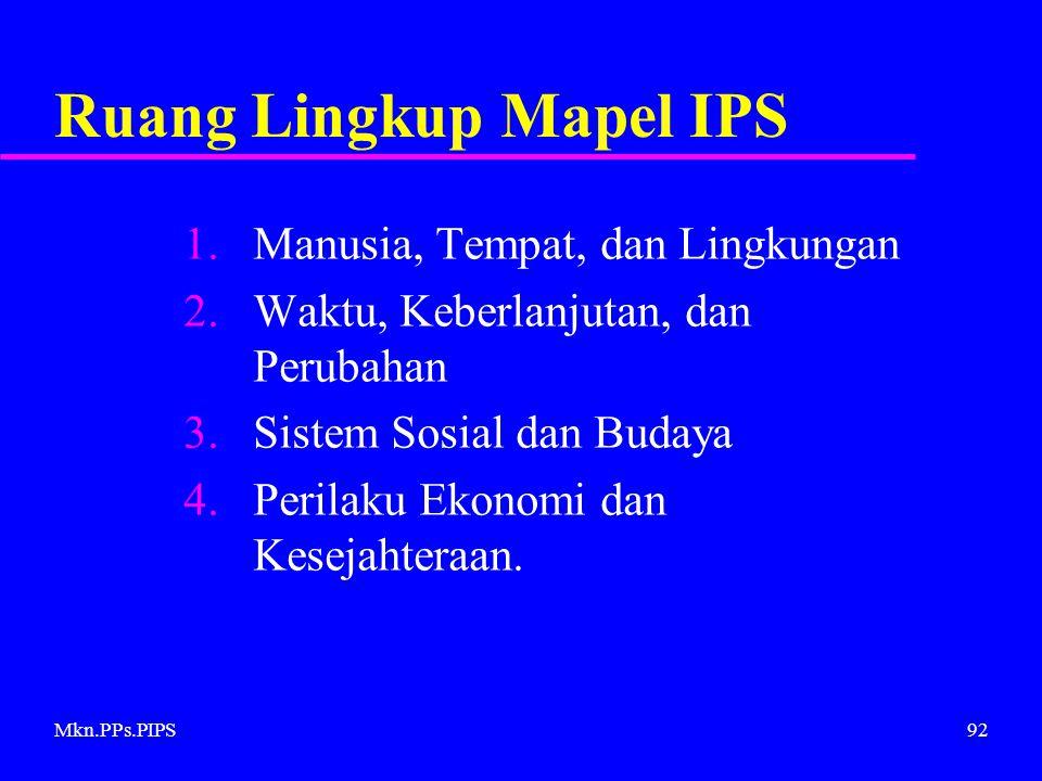 Ruang Lingkup Mapel IPS