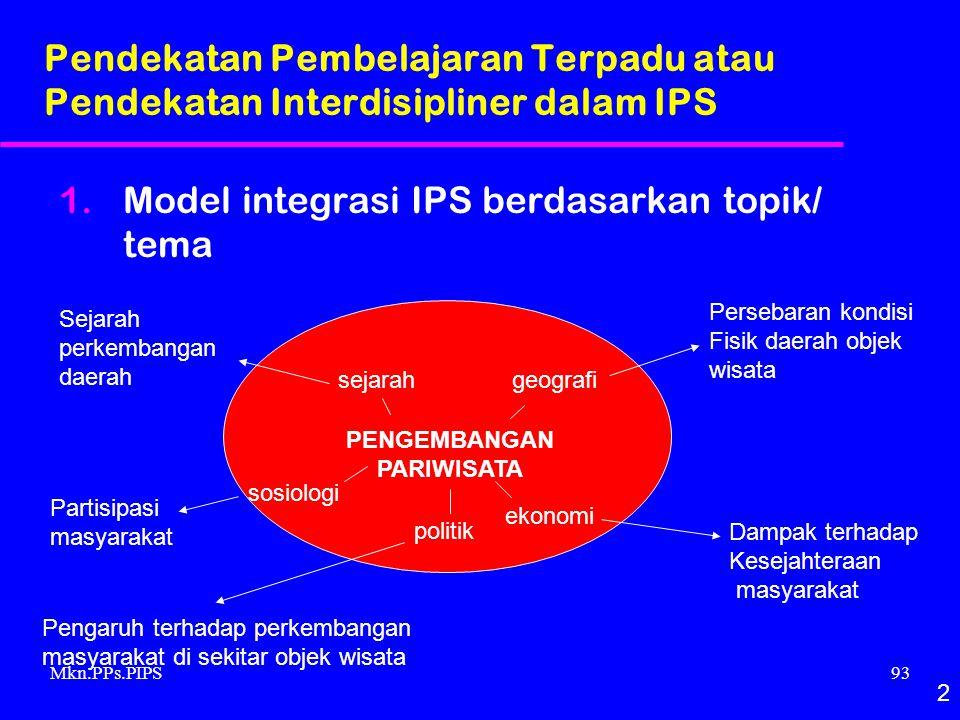 Model integrasi IPS berdasarkan topik/ tema