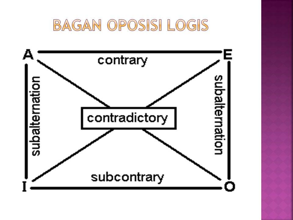 Bagan oposisi logis