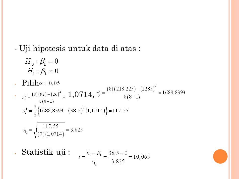 - Uji hipotesis untuk data di atas :