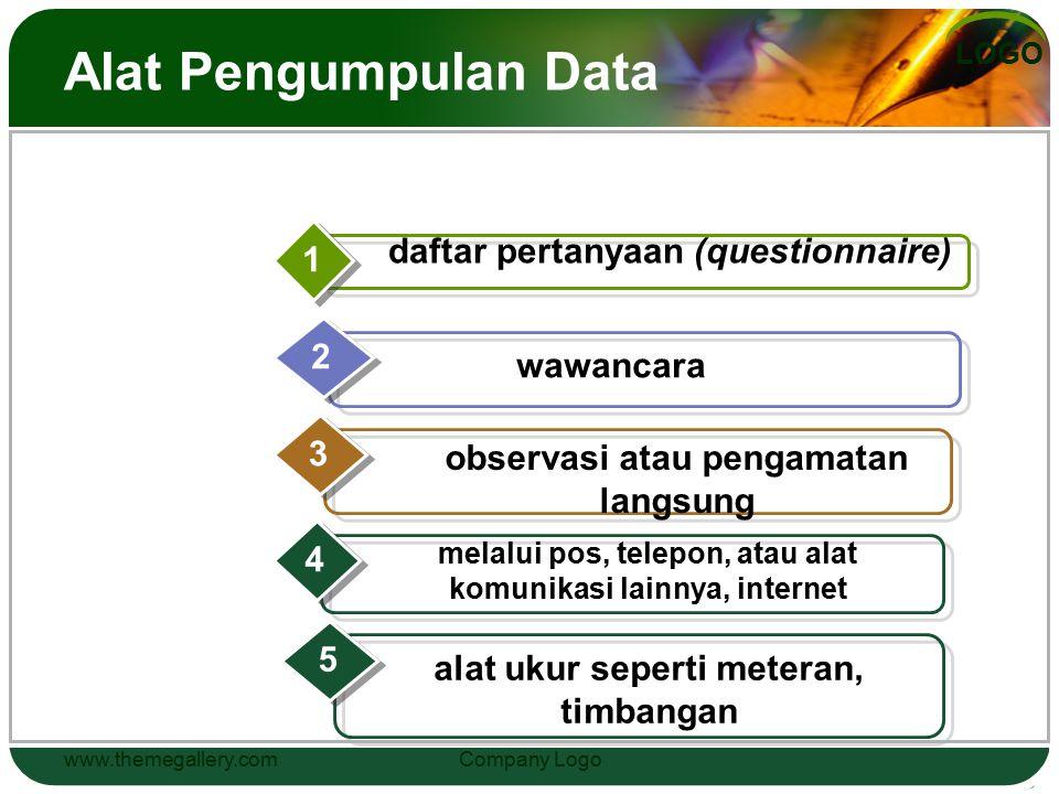 Alat Pengumpulan Data daftar pertanyaan (questionnaire) 1 2 wawancara