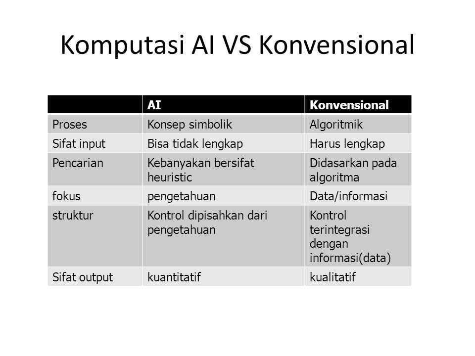 Komputasi AI VS Konvensional