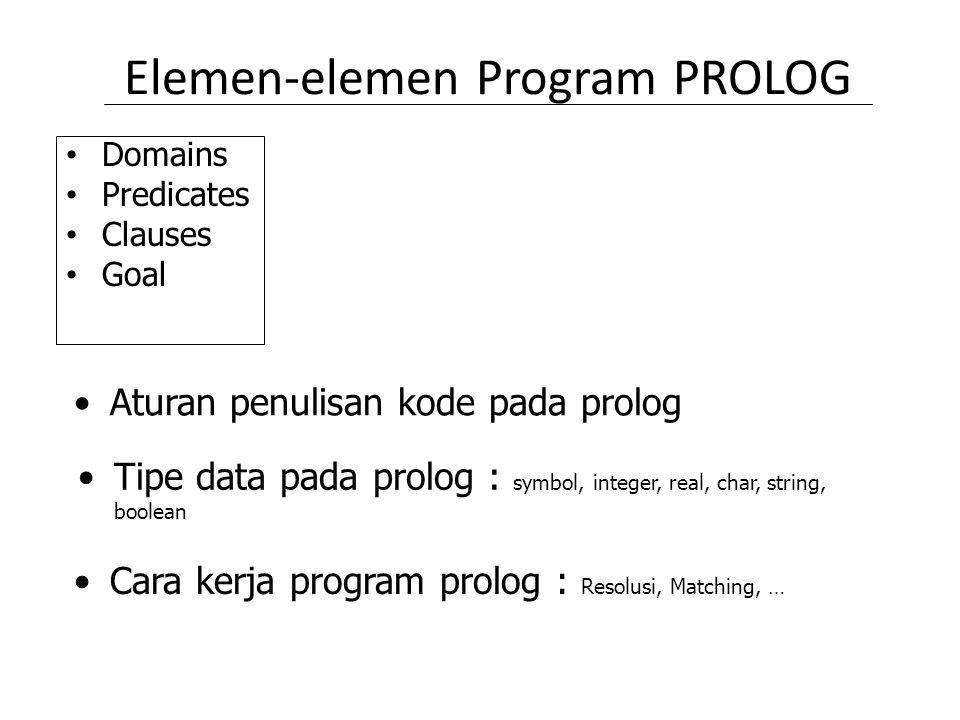 Elemen-elemen Program PROLOG