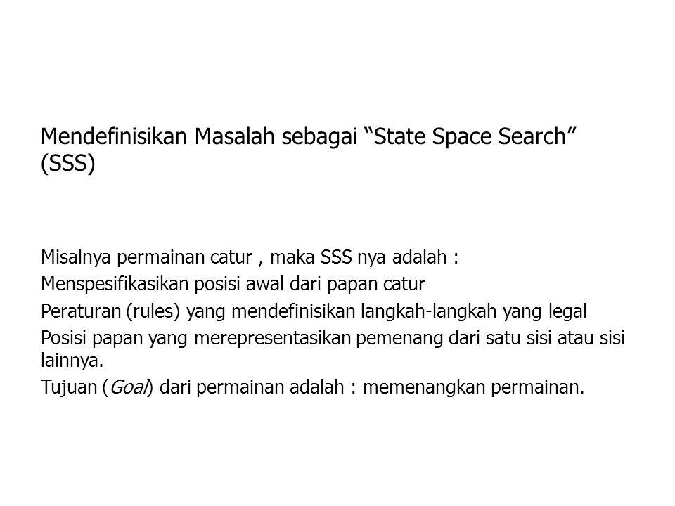 Mendefinisikan Masalah sebagai State Space Search (SSS)
