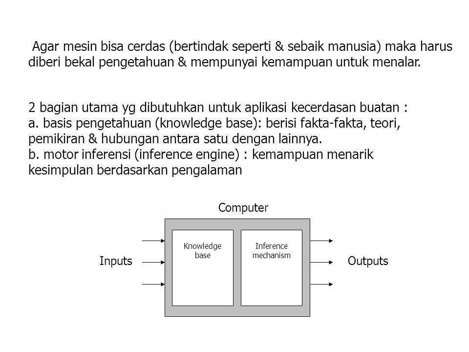 2 bagian utama yg dibutuhkan untuk aplikasi kecerdasan buatan :