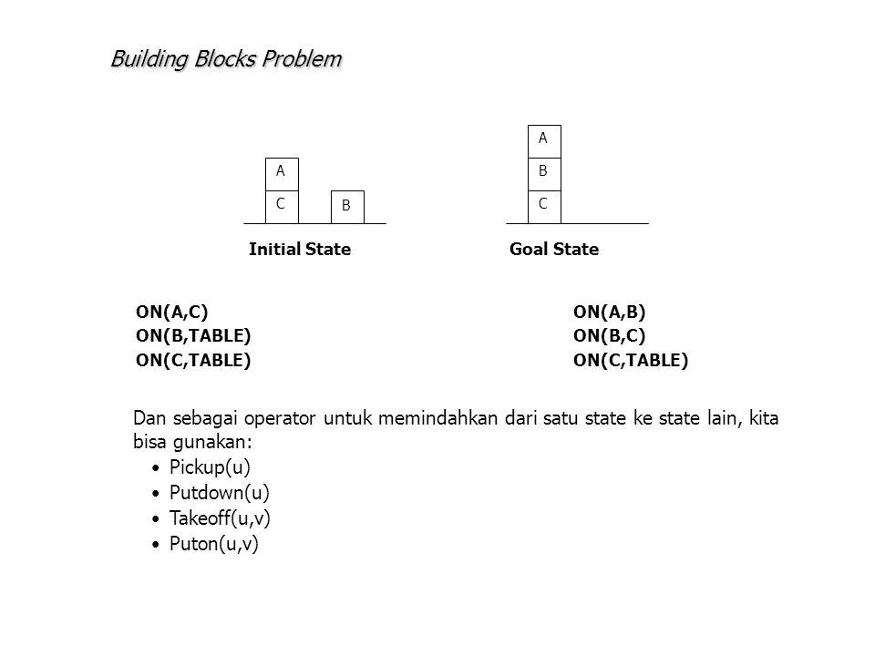 Building Blocks Problem