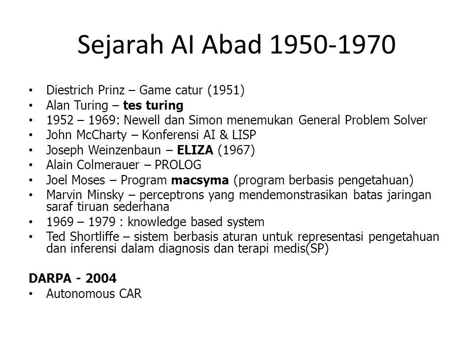 Sejarah AI Abad 1950-1970 Diestrich Prinz – Game catur (1951)