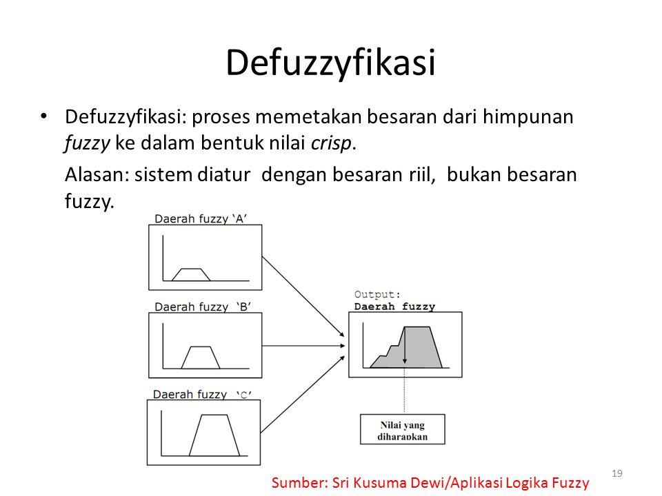 Defuzzyfikasi Defuzzyfikasi: proses memetakan besaran dari himpunan fuzzy ke dalam bentuk nilai crisp.