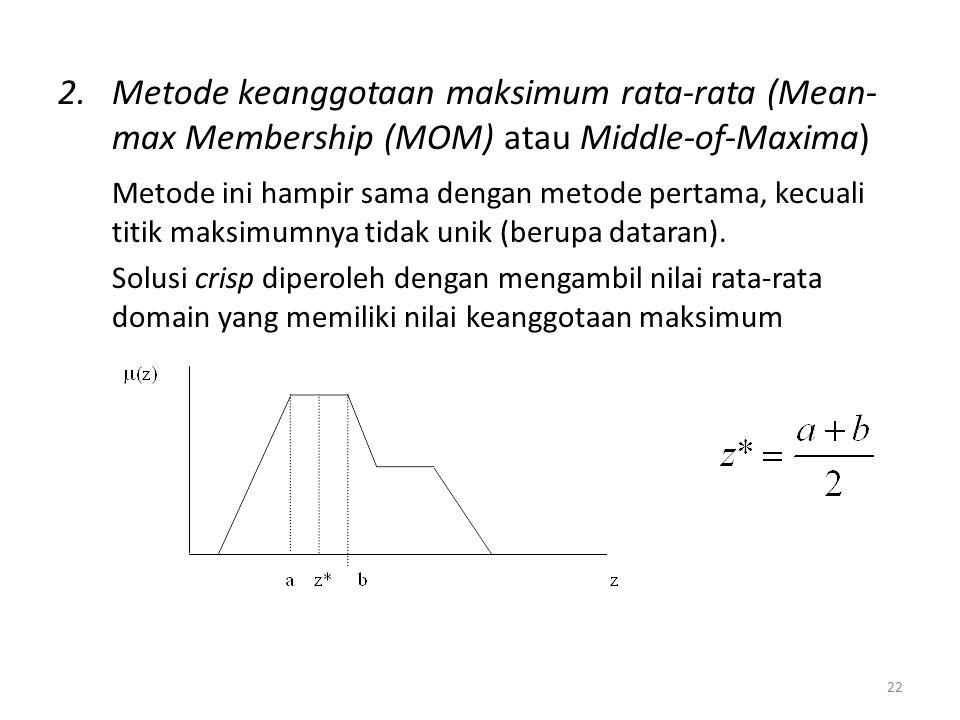 Metode keanggotaan maksimum rata-rata (Mean-max Membership (MOM) atau Middle-of-Maxima)