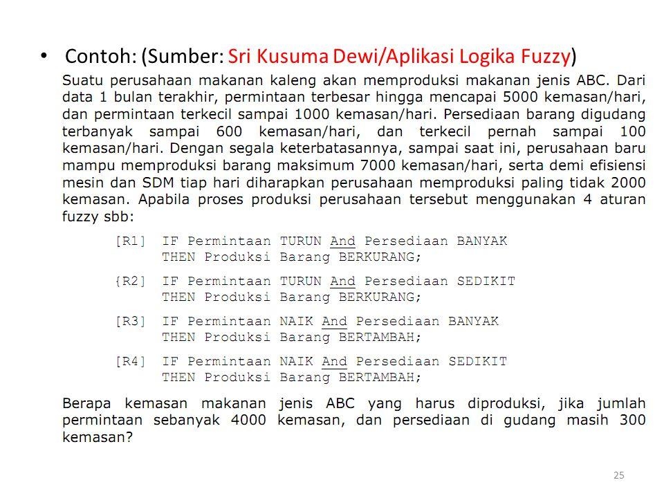 Contoh: (Sumber: Sri Kusuma Dewi/Aplikasi Logika Fuzzy)
