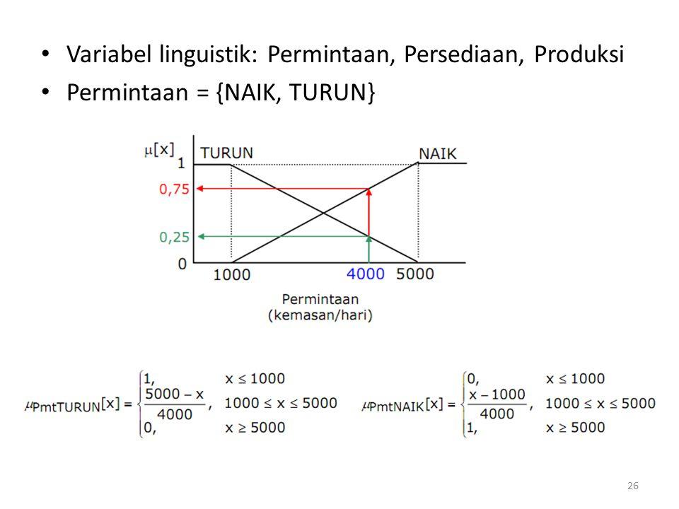 Variabel linguistik: Permintaan, Persediaan, Produksi