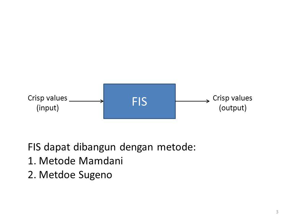 FIS FIS dapat dibangun dengan metode: Metode Mamdani Metdoe Sugeno