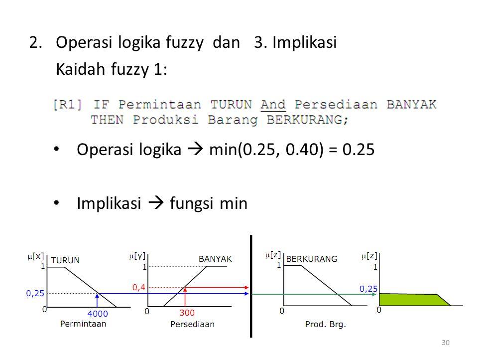 Operasi logika fuzzy dan 3. Implikasi