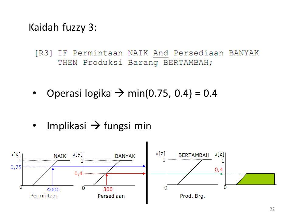 Kaidah fuzzy 3: Operasi logika  min(0.75, 0.4) = 0.4