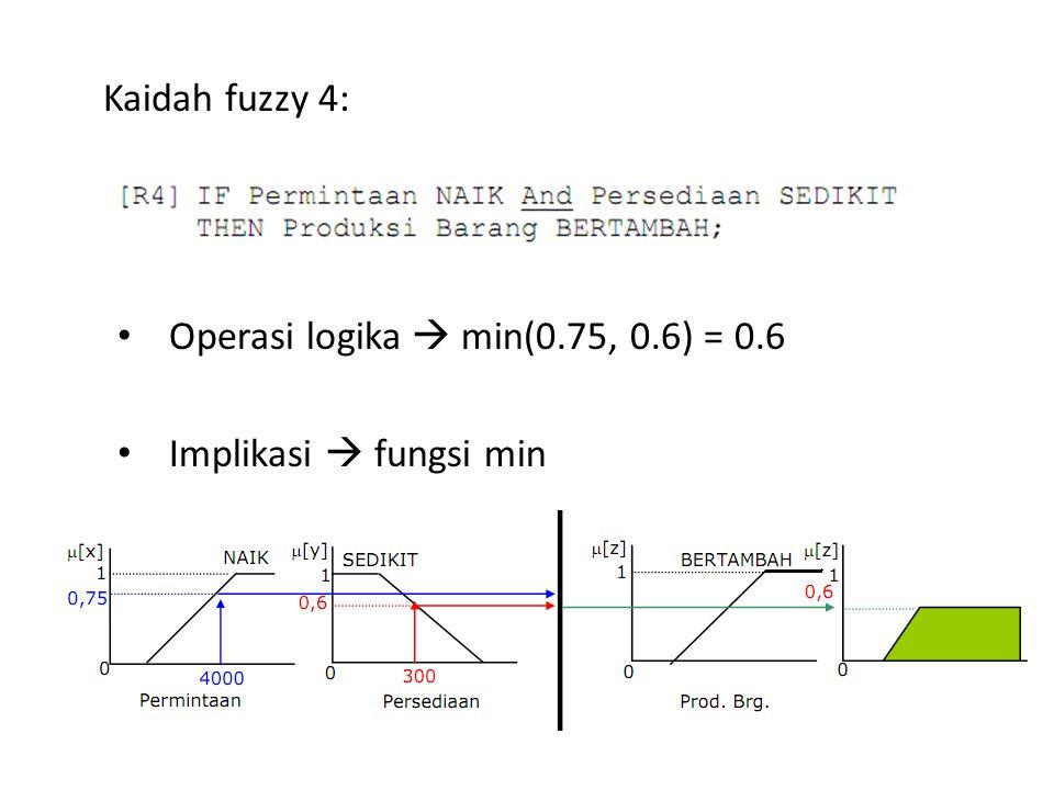 Kaidah fuzzy 4: Operasi logika  min(0.75, 0.6) = 0.6
