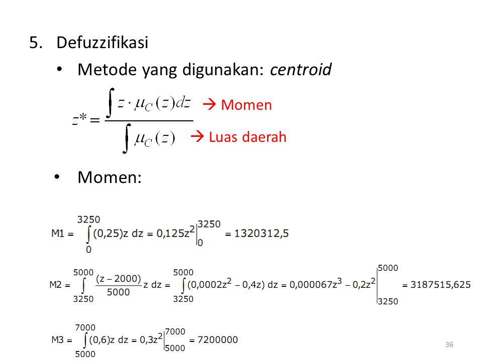 Metode yang digunakan: centroid