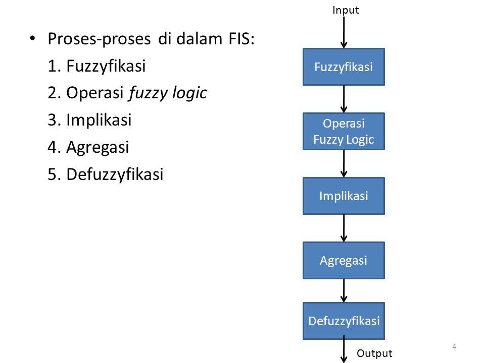 Proses-proses di dalam FIS: 1. Fuzzyfikasi 2. Operasi fuzzy logic