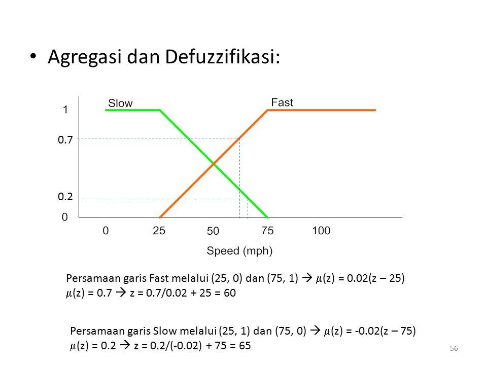 Agregasi dan Defuzzifikasi: