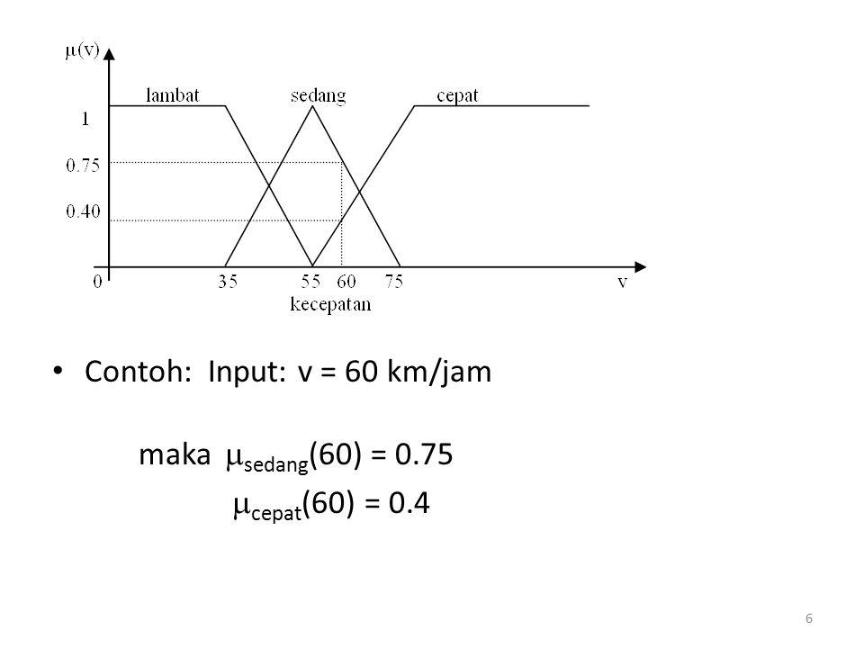 Contoh: Input: v = 60 km/jam