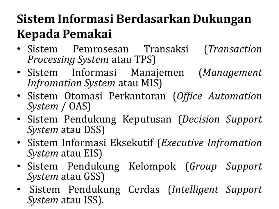 Sistem Informasi Berdasarkan Dukungan Kepada Pemakai