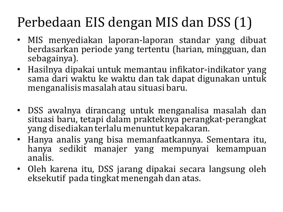 Perbedaan EIS dengan MIS dan DSS (1)