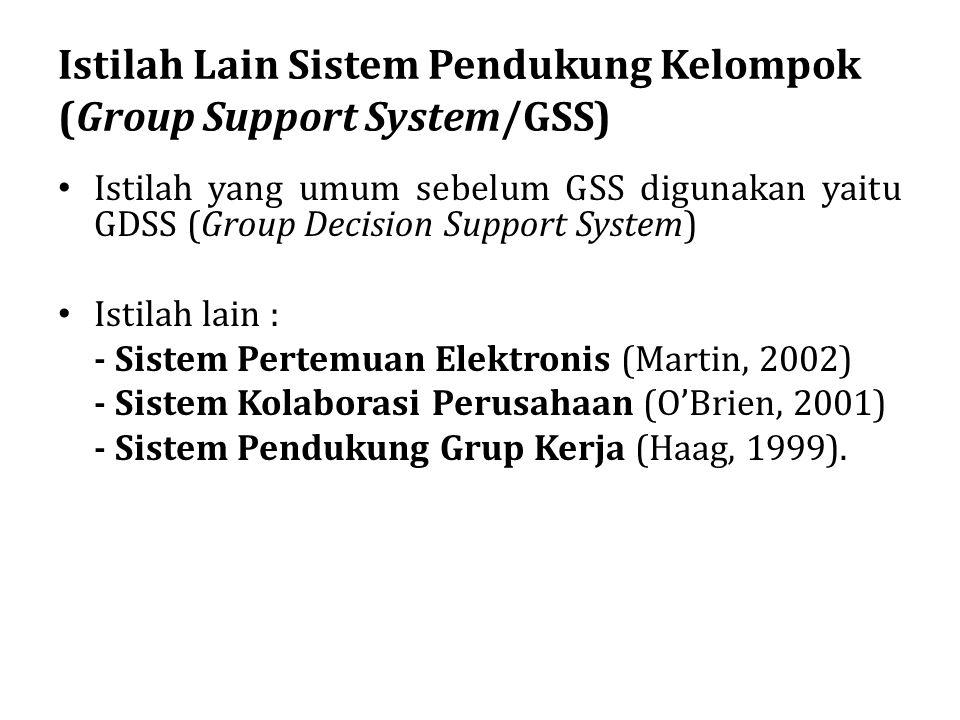 Istilah Lain Sistem Pendukung Kelompok (Group Support System/GSS)