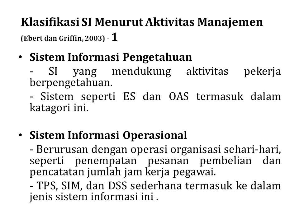 Klasifikasi SI Menurut Aktivitas Manajemen (Ebert dan Griffin, 2003) - 1