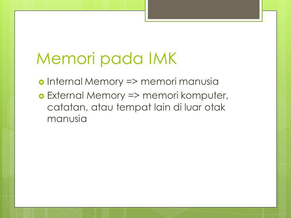 Memori pada IMK Internal Memory => memori manusia