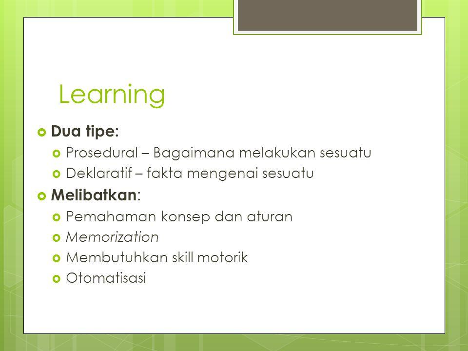 Learning Dua tipe: Melibatkan:
