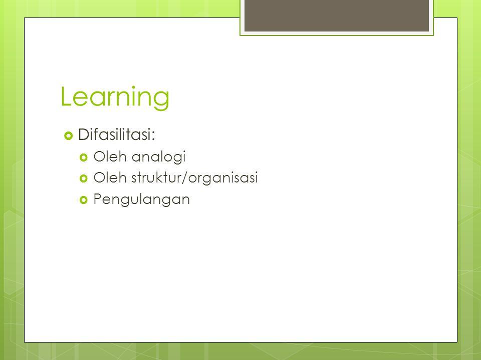 Learning Difasilitasi: Oleh analogi Oleh struktur/organisasi