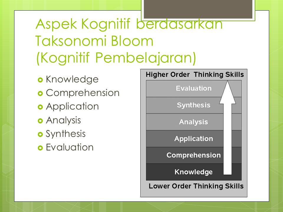 Aspek Kognitif berdasarkan Taksonomi Bloom (Kognitif Pembelajaran)