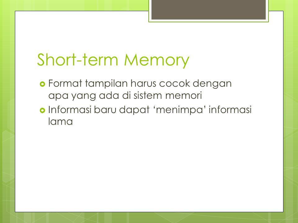Short-term Memory Format tampilan harus cocok dengan apa yang ada di sistem memori.