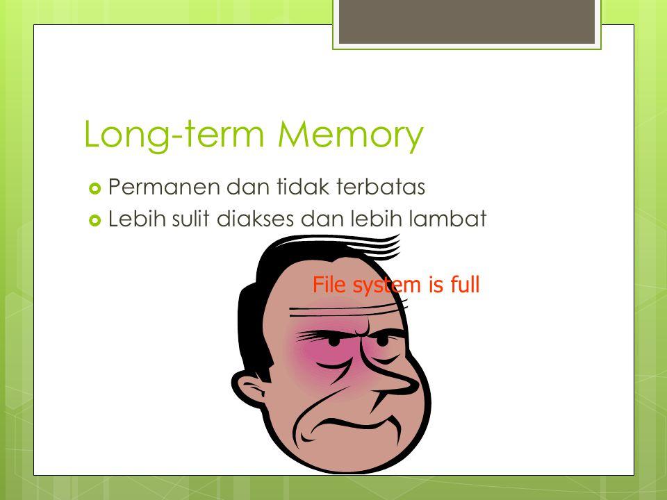 Long-term Memory Permanen dan tidak terbatas