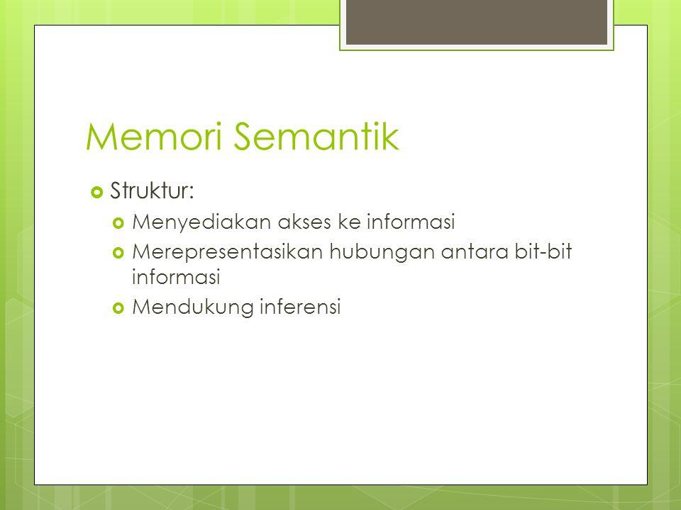 Memori Semantik Struktur: Menyediakan akses ke informasi