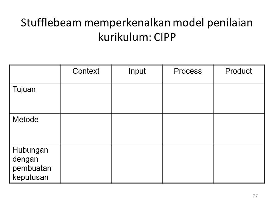 Stufflebeam memperkenalkan model penilaian kurikulum: CIPP
