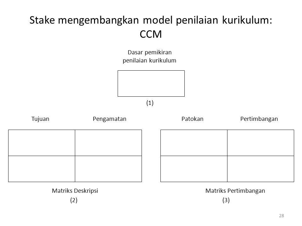 Stake mengembangkan model penilaian kurikulum: CCM