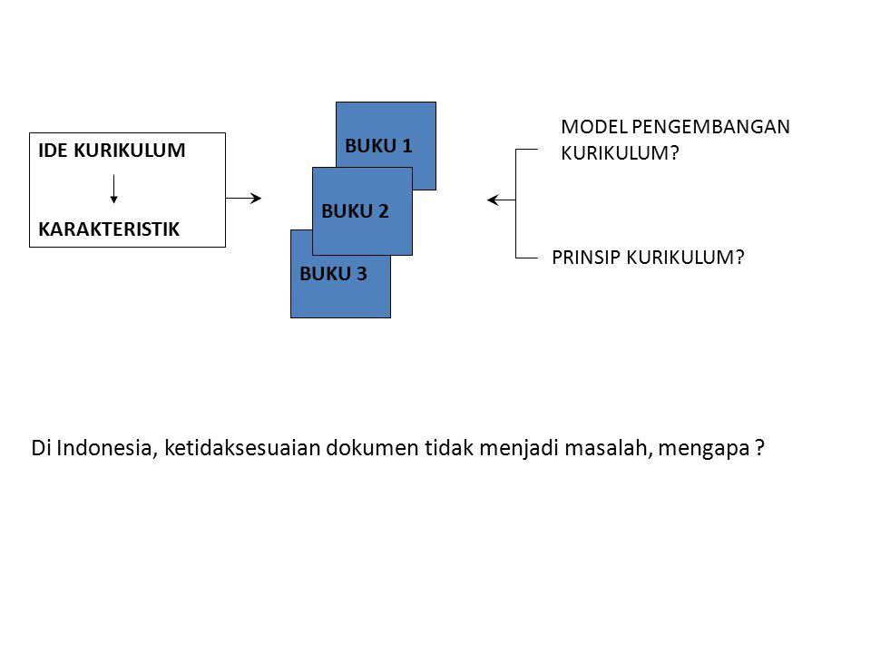 Di Indonesia, ketidaksesuaian dokumen tidak menjadi masalah, mengapa