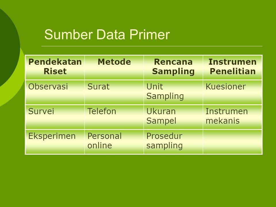 Sumber Data Primer Pendekatan Riset Metode Rencana Sampling