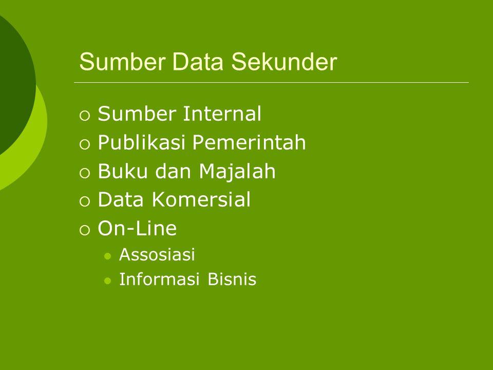 Sumber Data Sekunder Sumber Internal Publikasi Pemerintah