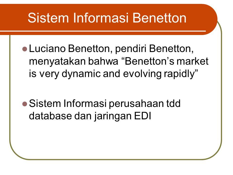 Sistem Informasi Benetton