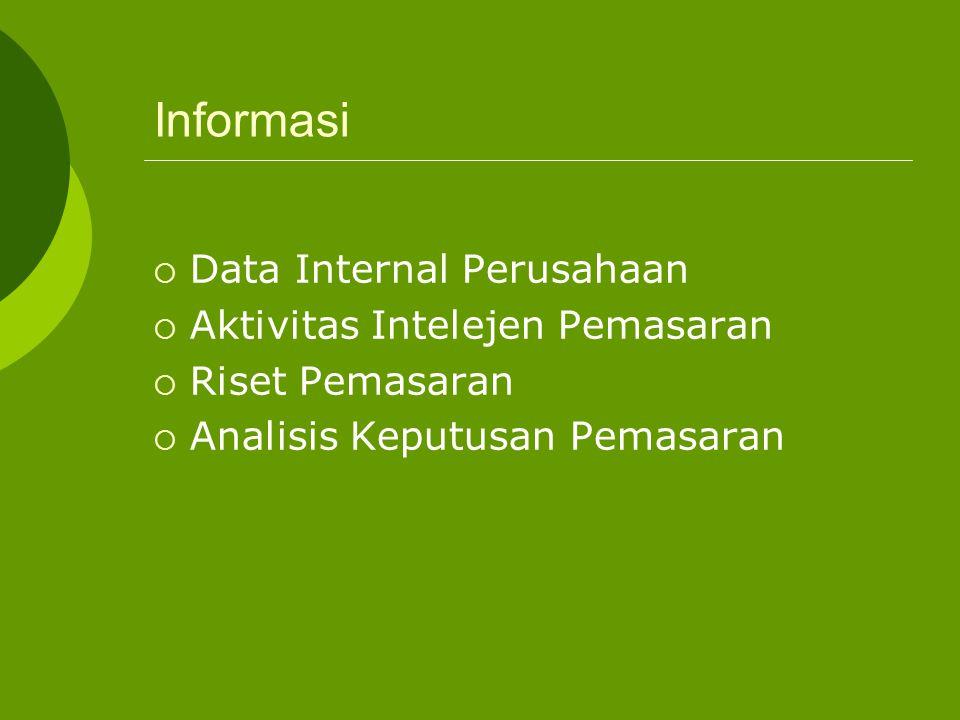 Informasi Data Internal Perusahaan Aktivitas Intelejen Pemasaran