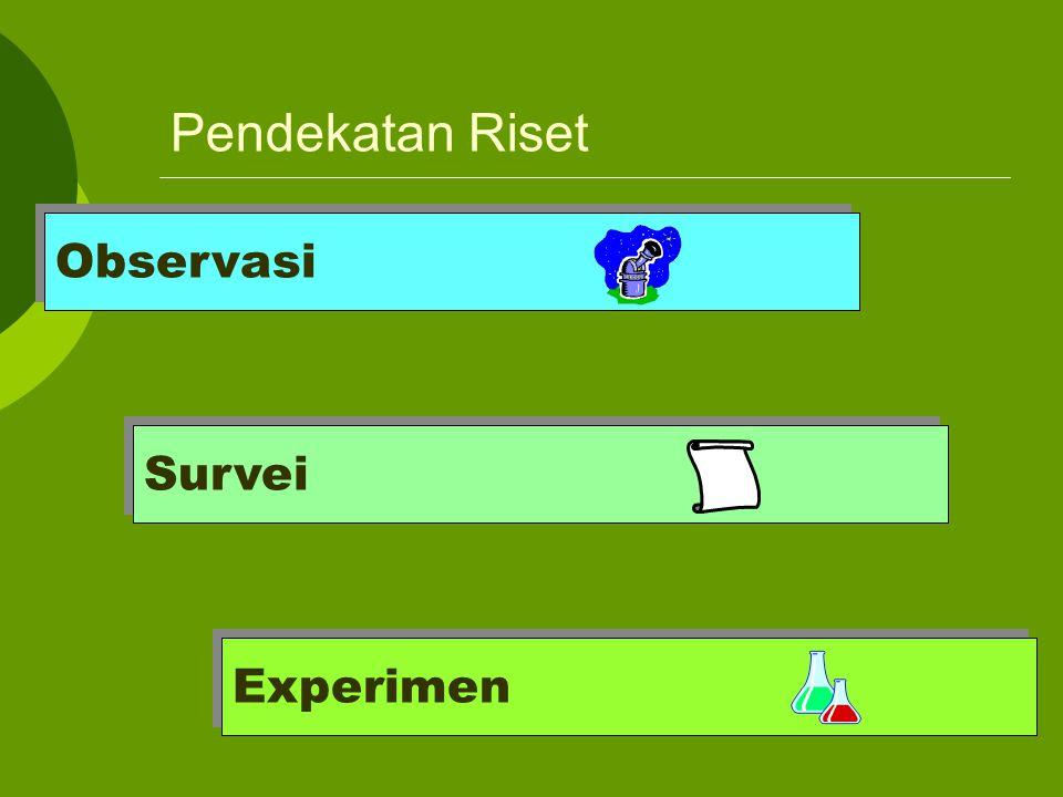Pendekatan Riset Observasi Survei Experimen