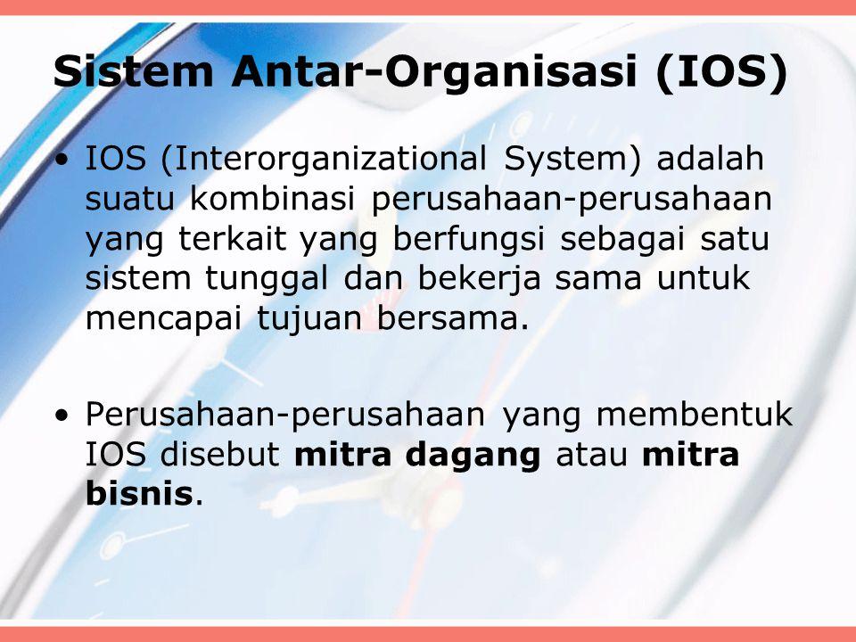 Sistem Antar-Organisasi (IOS)