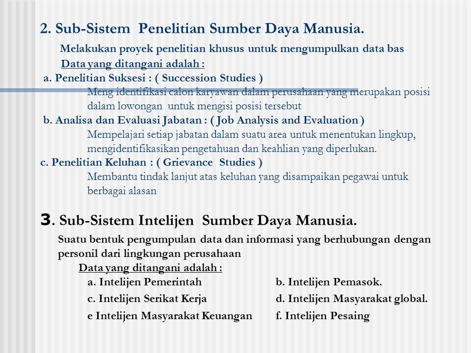 3. Sub-Sistem Intelijen Sumber Daya Manusia.