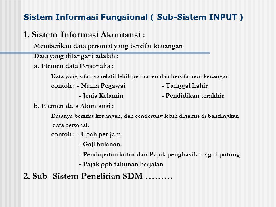 Sistem Informasi Fungsional ( Sub-Sistem INPUT )
