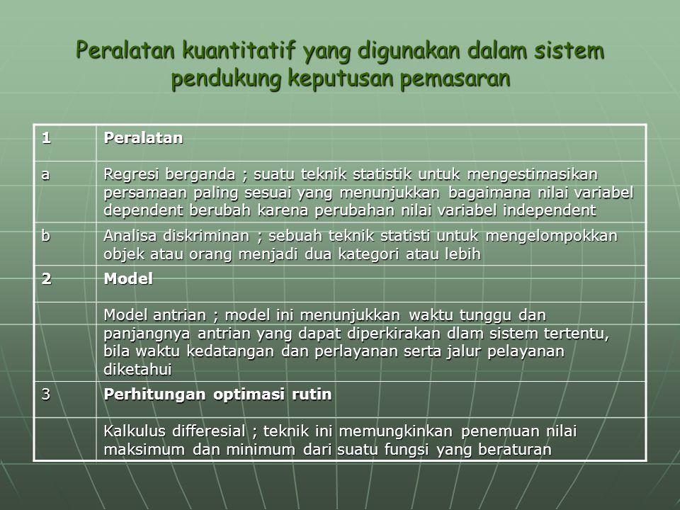 Peralatan kuantitatif yang digunakan dalam sistem pendukung keputusan pemasaran